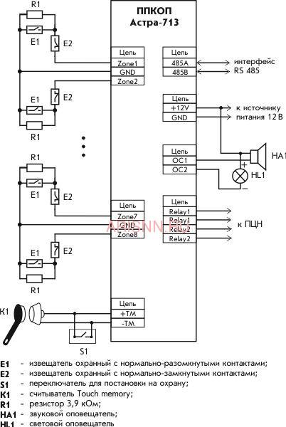Расширитель шлейфов сигнализации Астра-713 - 11