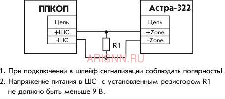 Тревожная кнопка Астра-322 - 4