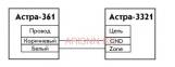 Извещатель утечки воды аварийного типа Астра-361 - 1